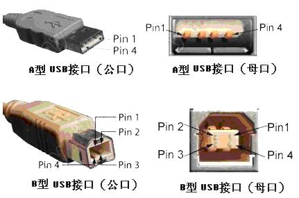 mini-usb接口定义