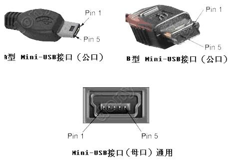 miniusb接口_标准usb, mini - usb接口 定义